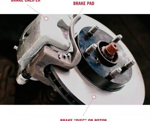 Brake Pad Brake Disc Brake Rotor Diagram 1544729968626 495x400 لنت ترمز