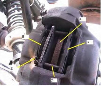 brake pads 1 نگهداری از سیستم ترمز